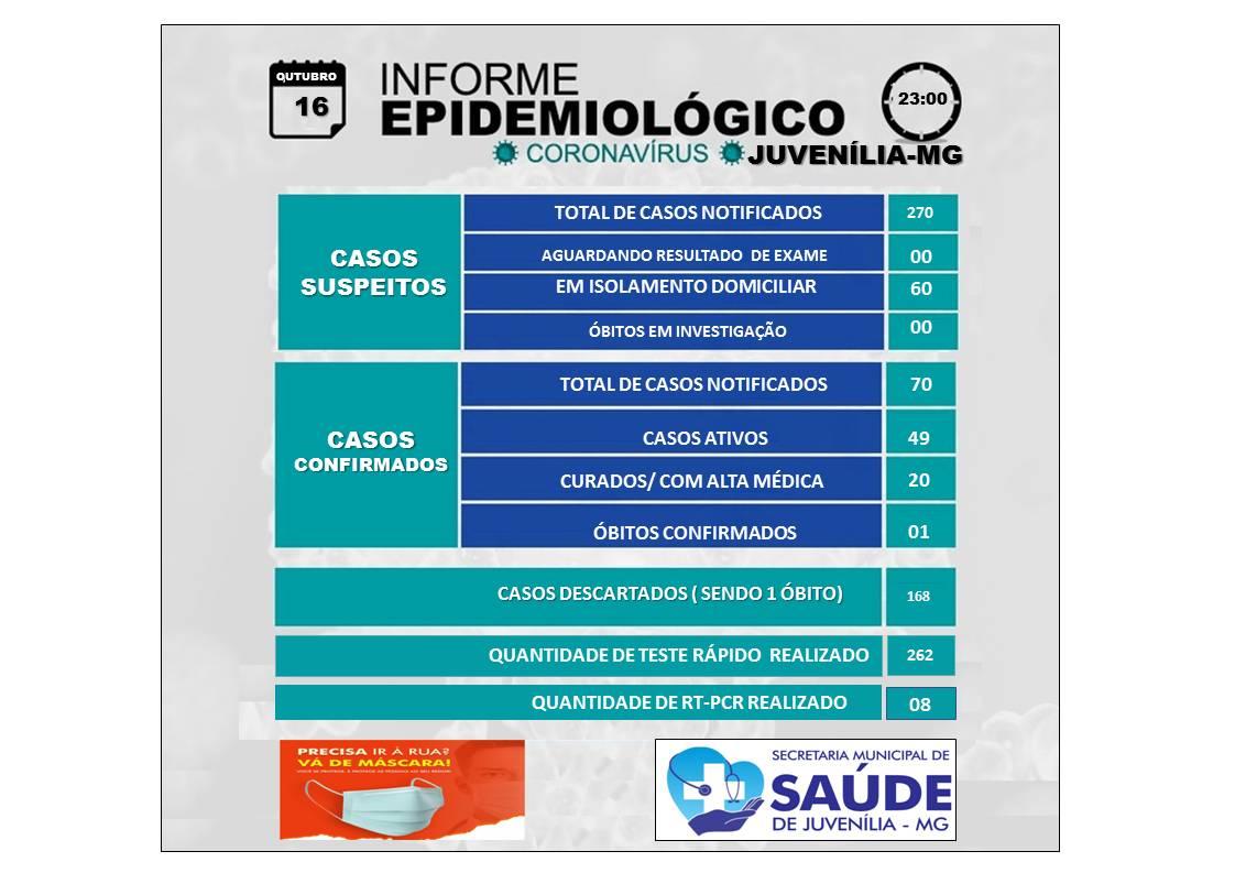 boletim epidemiológico 16/10/2020