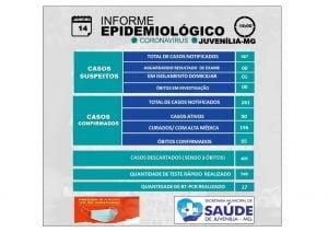 Informe epidemiológico - COVID-19 14/01/2021