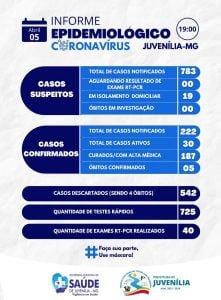 informe_covid-19_05_04_2021
